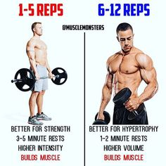 1-5 Reps VS 6-12 Reps By @musclemonsters _ If you want to build muscle youve got to gain strength. Conversely the more muscle you build the stronger youll become. That said however if the main goal is strength then the principles may differ slightly than if the goal were to maximize muscle growth. but not by much. _ Its an irrefutable fact that we can gain strength faster when using heavier loads when compared to lighter weights so it makes sense that if the main goal is to get stronger you…