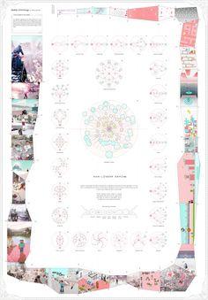 yah-chuen-shen-03_Video Game Spatial Chronology.jpg 2.067×2.977 píxeles