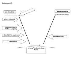 Line Chart, Diagram, Google