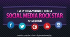 Online Marketing News: Social Made Easy, Disruptive Ads and Facebook Switches