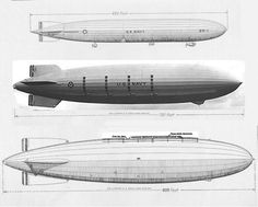 USS Shenandoah, USS Akron, and USS Sperry.