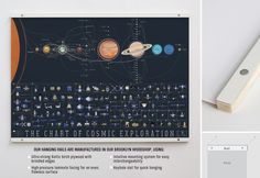 Pop Chart Lab   Design + Data = Delight   The Chart of Cosmic Exploration
