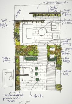 Landscape Design Plans, Garden Design Plans, Roof Garden Plan, Raised Bed Garden Design, Garden Drawing, Earth Design, Design Basics, Terrace Design, Rooftop Garden
