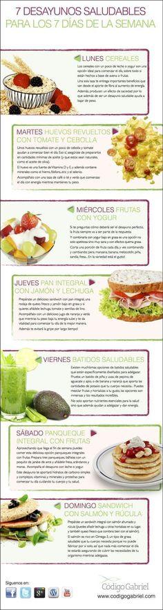 7 desayunos saludables para los 7 días de la semana. #nutricion #salud #desayuno #comersanofrases #comersanobajardepeso #desayunosaludable