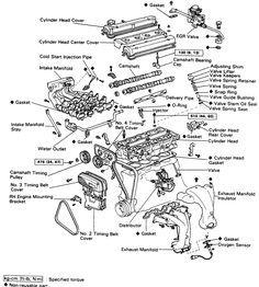 2001 honda civic engine diagram 03 charts free diagram images 2001 rh pinterest com 2001 honda civic ex engine diagram 2001 honda civic lx engine diagram