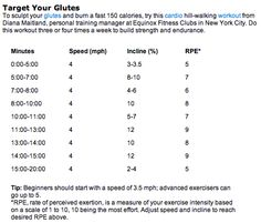 20-Minute, Glute-Sculpting #Treadmill Routine. I will be trying this.
