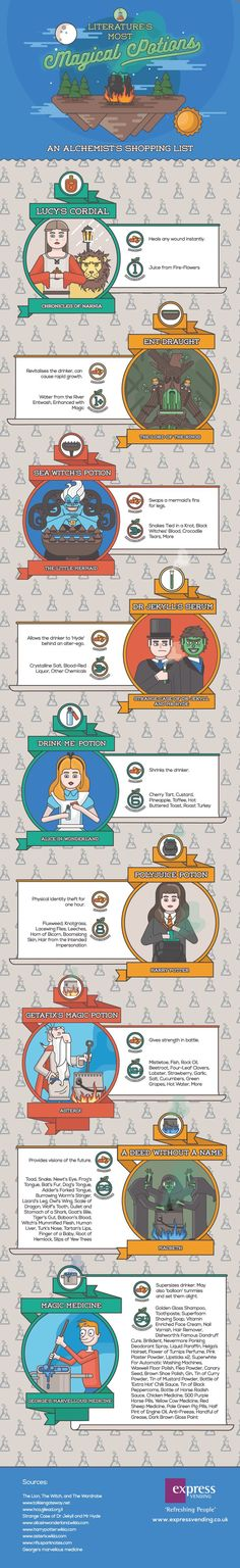 Literature's most magical potions #Infographic