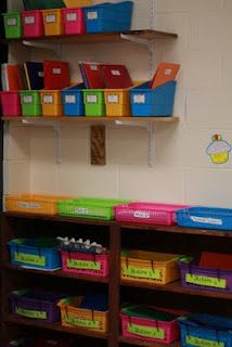 Guided Math/Math Stations - Fourth Grade Teacher explains her system step by step; look in Guided Math section for daily instruction schedule Math Classroom, Classroom Organization, Classroom Ideas, Organization Ideas, Classroom Helpers, Future Classroom, Storage Ideas, Teaching Math, Kindergarten Math