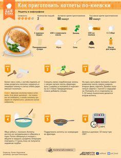 Как приготовить котлеты по-киевски - Рецепты в инфографике - Кухня - Аргументы и Факты
