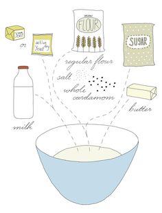 An Illustrated Recipe for Baking Swedish Cinnamon Rolls | EcoSalon | Conscious Culture and Fashion