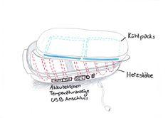 Dieses Konzept ist eine Lunchbox die seinen Inhalt sowohl kühlen als auch aufwärmen kann. Praktisch für das mitgebrachte Mittagsessen für jeden Arbeitsplatz. Im Deckel befinden sich Fächer für 2 Kühlpacks und in der Box ein Heizsystem mit USB Anschluss, welches auch per Akku betrieben werden kann. Ein Drehknopf reguliert die Temperatur und ein Display gibt Auskunft über den aktuellen Stand. Die Innenfächer sind spühlmaschinenbeständig.