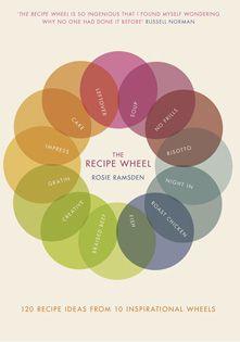 Kochbuch von Rosie Ramsden: The Recipe Wheel
