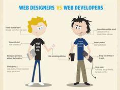 web + web