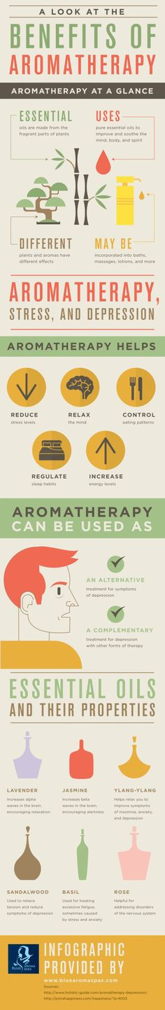 A Look at the Benefits of #Aromatherapy Infographic: Pinned for you by https://organicaromas.com