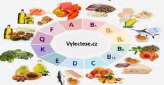 Vitamins: functions and food table. Complete guide- Vitamine: funzioni e tabella degli alimenti. Guida completa Vitamins: functions and food table. Belle Halloween, Disney Pins Sets, Health And Wellness, Health Fitness, Best Supplements, Nutrition Information, Eat Right, Health Remedies, Better Life