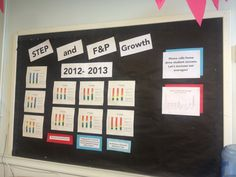 Student progress tracked. We do our work for our students, so it makes sense to keep their goals front and center! Data is published for everyone to see.