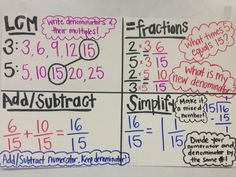 4 Square Method to adding and subtracting fractions with unlike denominators