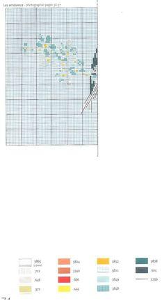 Helene Le Berre ''Les oiseaux à broder au point de croix'' Cross Stitching, Cross Stitch Embroidery, Cross Stitch Love, Filet Crochet, Crossstitch, Needle And Thread, Needlework, Textiles, Birds