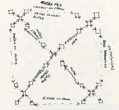 Early visual translation of mandala into piano score (never realized)