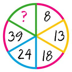 MATH PUZZLE: Can you replace. - MATH PUZZLE: Can you replace the question mark with a number? - - Correct Answers: 570 - The first user who solved this task is On On Lunarbasil Math Puzzles Brain Teasers, Brain Riddles, Math Riddles With Answers, Brain Teasers With Answers, Rebus Puzzles, Logic Puzzles, Puzzle Quotes, Logic Problems, Math Lab