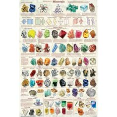 Introduction to Minerals Poster 123Posters http://www.amazon.com/dp/B00336T3E2/ref=cm_sw_r_pi_dp_frzLvb08JHF5J