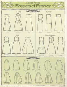 New fashion design ideas clothing shape Ideas Fashion Terminology, Fashion Terms, Fashion Mode, Fashion 101, Fashion History, Fashion Ideas, Retro Mode, Fashion Dictionary, Fashion Vocabulary