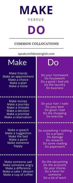 Do you get confused with make vs. do in English? Expand your English vocabulary … Do you get confused with make vs. do in English? Expand your English vocabulary with this list of common collocations using make and do. English Vocabulary Words, Learn English Words, Grammar And Vocabulary, English Phrases, English Grammar, Grammar Rules, Learn English Free, English Verbs List, English Prepositions