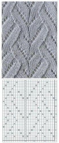 Красивые узоры спицами / Вязание спицами