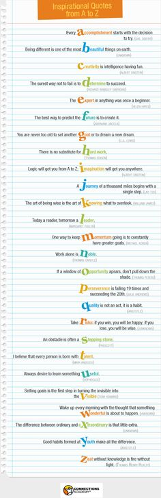 A to Z List of Inspirational Quotes for Students