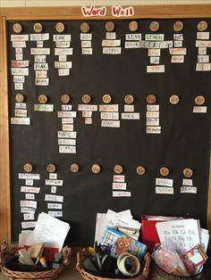 66 Ideas For Wall Display Ideas Preschool Reggio Emilia Word Wall Kindergarten, Preschool Classroom Decor, Classroom Walls, New Classroom, Kindergarten Literacy, Classroom Setup, Classroom Design, Classroom Displays, Literacy Cafe