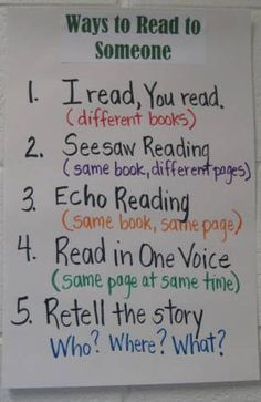read to self vs read to someone anchor chart Daily 5 Reading, Partner Reading, First Grade Reading, Reading Lessons, Guided Reading, Reading Groups, Reading Centers, Reading Stamina, Reading Aloud