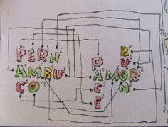 MI LABORATORIO DE IDEAS: anagramma pernambucano