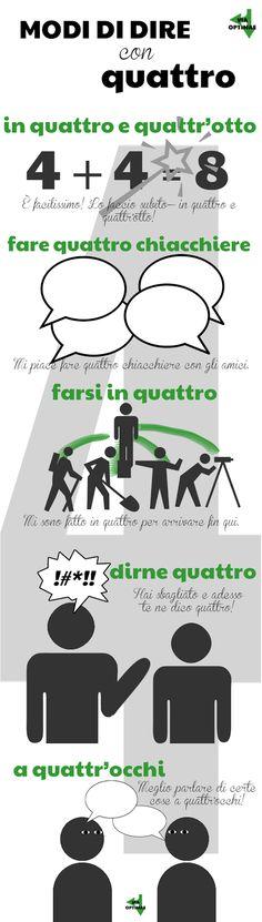 Modi di dire con quattro, in quattro e quattr'otto, fare quattro chiacchiere, farsi in quattro, dirne quattro, a quattr'occhi, learn Italian with Via Optimae, www.viaoptimae.com #learnItalian