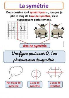 6 nouvelles affiches de mathématiques CE1