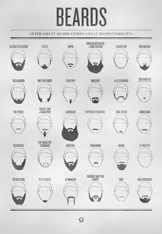 Beards!.....why not grow one?