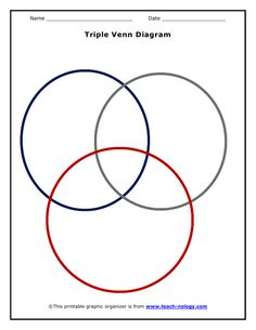 Blank Top Hat Graphic  use this instead of Venn Diagram | AZ ~ Art of Teaching | Blank venn