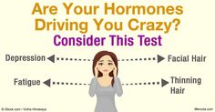 The DUTCH test is the simplest, most elegant and informative test for anyone considering bioidentical hormone therapy or suspecting a hormone problem. http://articles.mercola.com/sites/articles/archive/2016/05/08/dutch-hormone-test.aspx