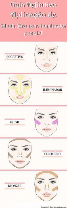 Guia definitivo para aplicação de blush, iluminador, contorno, corretivo e bronzer!