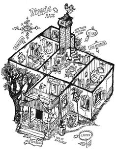 Pippis Haus - Bild zum Üben von lokalen Präpositionen, PDF mit Übung (German worksheet changing prepositions, Pippi Longstocking)