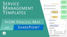 Video | The YaSM Process Map for Visio and SharePoint. -- How to your service management processes and share them throughout your organization.