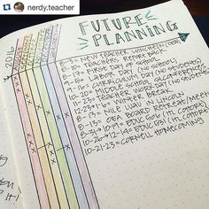 Bullet Journal Future planning ideas: Alastair Method, Calendex, Alastair Method from Show Me Your Planner