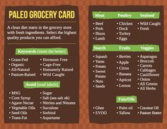 I'm not really doing a paleo diet (or am I..? O.o), but this seems like a pretty sound grocery list..
