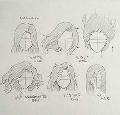 How to art. - Imgur