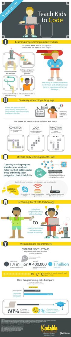5 Reasons to Teach Kids to Code - Kodable Blog | iPads in Education | Scoop.it