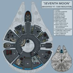 YT-1300+Seventh+Moon+by+Reiko-Foxx.deviantart.com+on+@DeviantArt