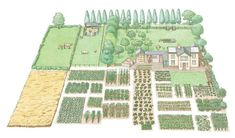 One acre self-sustaining homestead layout