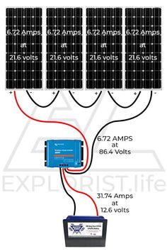 How-to Choose a Solar Charge Controller for a DIY Camper Van Electrical System Off Grid Solar Power, Solar Energy Panels, Solar Energy System, Solar Panels, T3 Vw, Solar Energy Projects, Solar Generator, Solar Panel Installation, Diy Solar