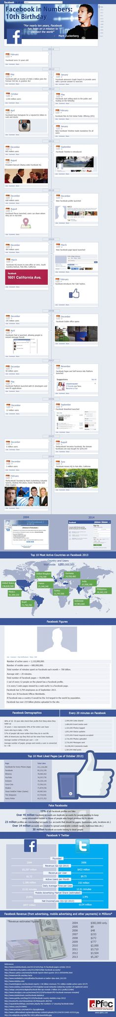 FaceBook in numbers: 10th birthday #infographic