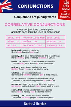 Conjunctions are joining words used to make more complex language structures. Conjunctions definition and types - coordinating, subordinating, corrective English Grammar Rules, Teaching English Grammar, English Grammar Worksheets, English Writing Skills, English Vocabulary Words, Learn English Words, Grammar And Vocabulary, English Phrases, Grammar Lessons