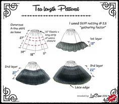 How to make a very fluffy tea length petticoat.                                                                                                                                                     More